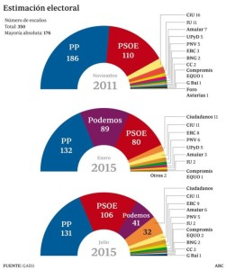 encuesta-elecciones-generales--644x770--644x770
